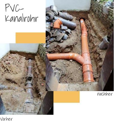 Kanalrohr-Sanierung