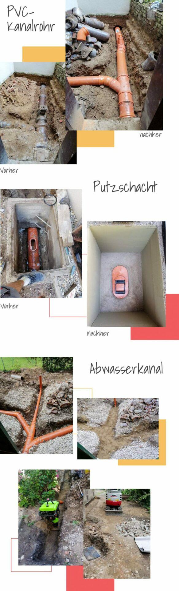 Kanalsanierung-Collage-880x2900px